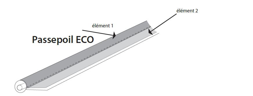 Passepoil ECO